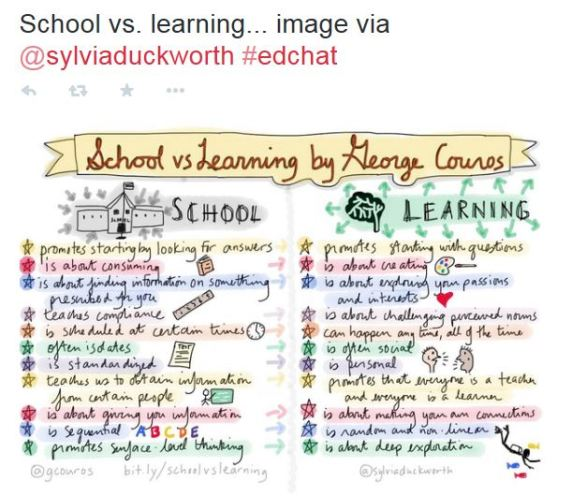 school vs learning
