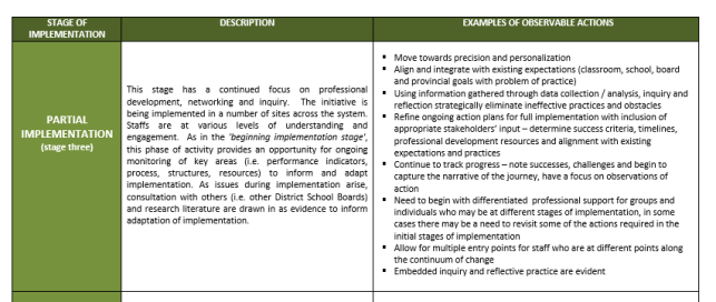 Capturestages of implemenation