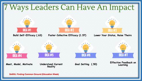 7 Ways Leaders Have Impact